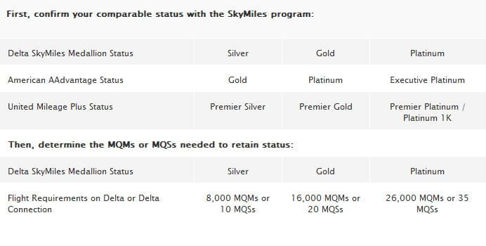 Delta SkyMiles Medallion® status match challenge
