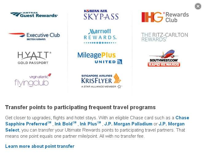 Chase Ultimate Rewards points transfer options