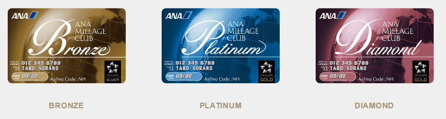 Ana Mileage Club Elite levels
