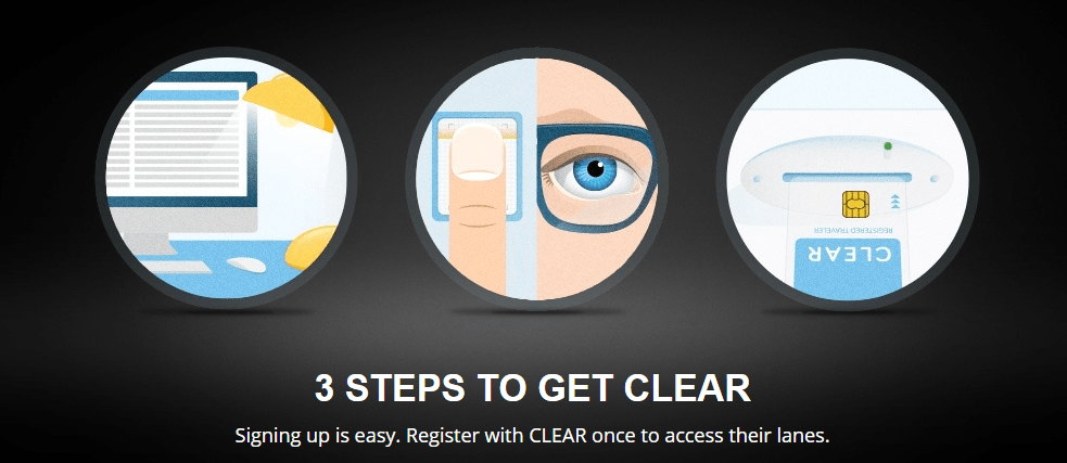 CLEAR allows members to skip the line at select airports