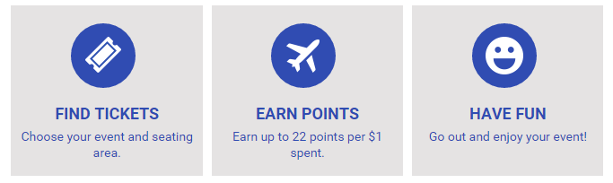 Earn Rapid Rewards points with ScoreBig