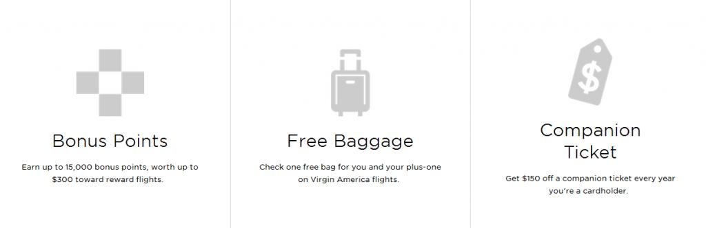 Virgin America Premium Visa Signature cardholder perks
