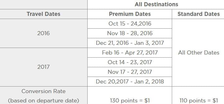 Ufly Rewards members can make their points go further and get the best deal when they travel on off-peak dates