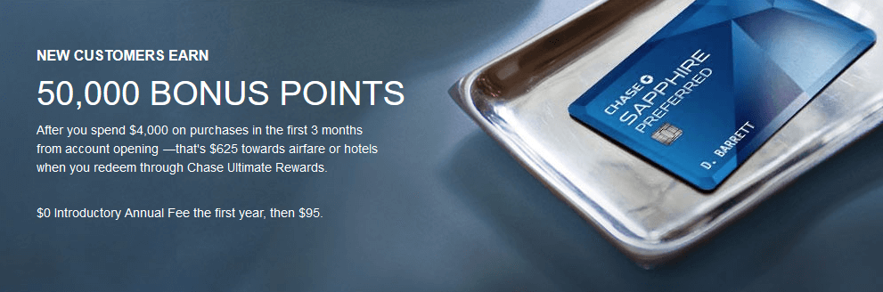 Chase Sapphire Preferred Card has the biggest sign up bonus