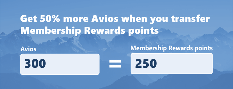 Membership Rewards To British Airways Transfer Bonus
