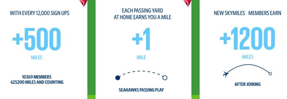Delta is offering special bonuses for fans of the Seahawks