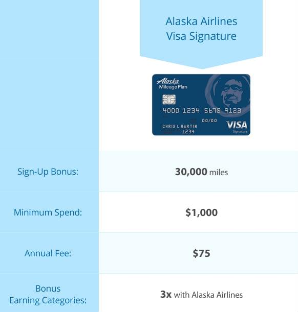 table_alaska-airlines-visa-signature-1