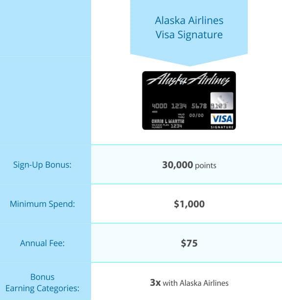 table_alaska-airlines-visa-signature