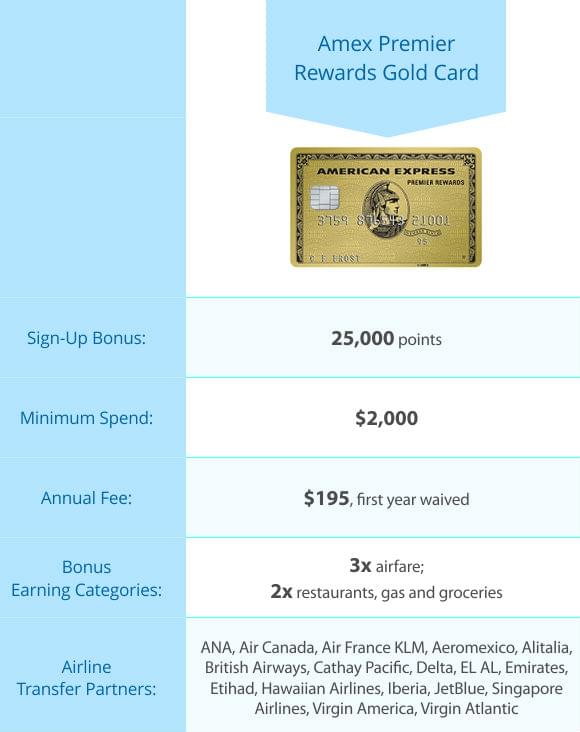table_amex-premier-rewards-gold-card