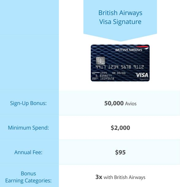 table_british-airways-visa-signature