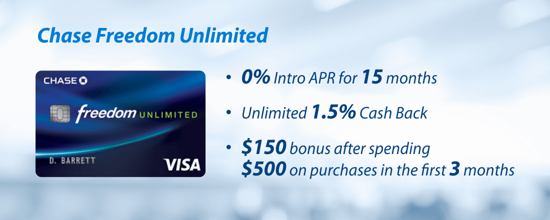 Chase Freedom Unlimited offers 0% Intro APR for 15 months