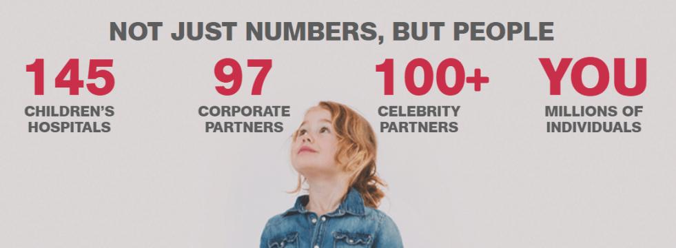 CMN Hospitals partners
