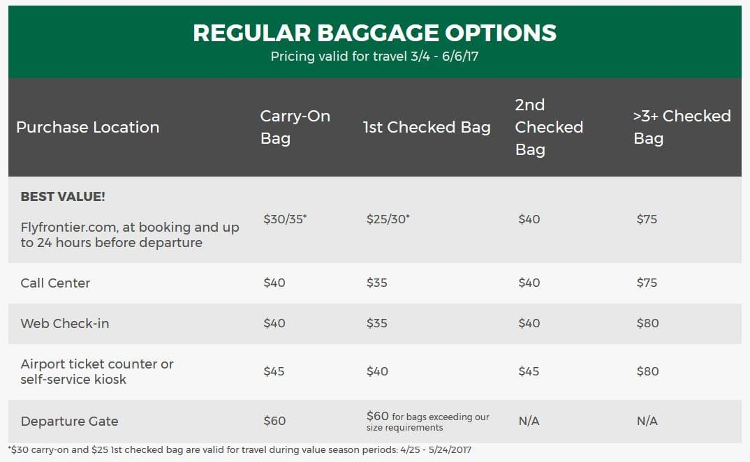 Frontier baggage options