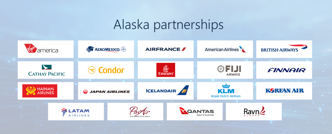 Alaska Partnerships