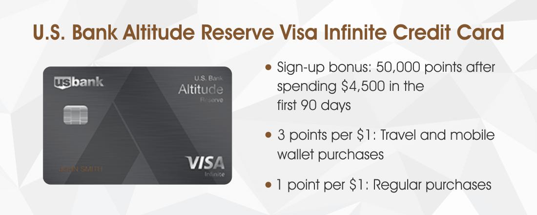 U.S. Bank Altitude Reserve Visa Infinite