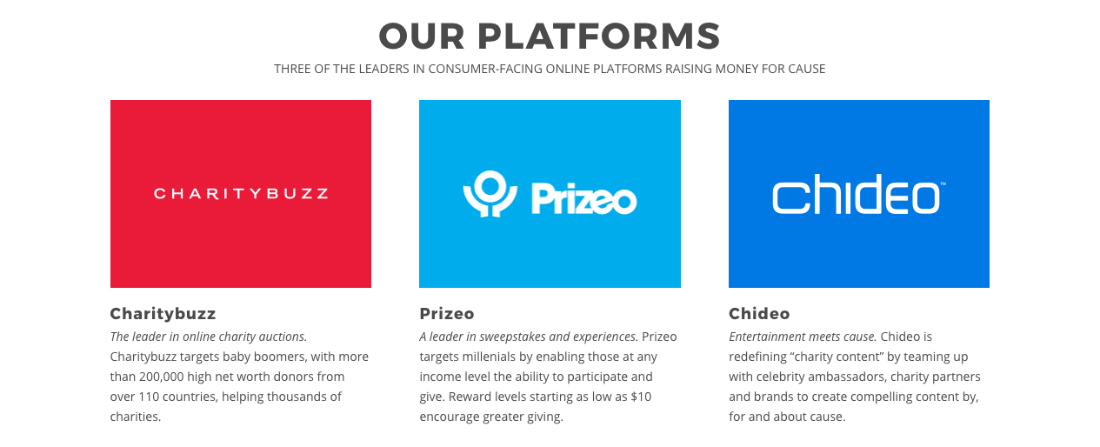 The Charity Network's Platforms