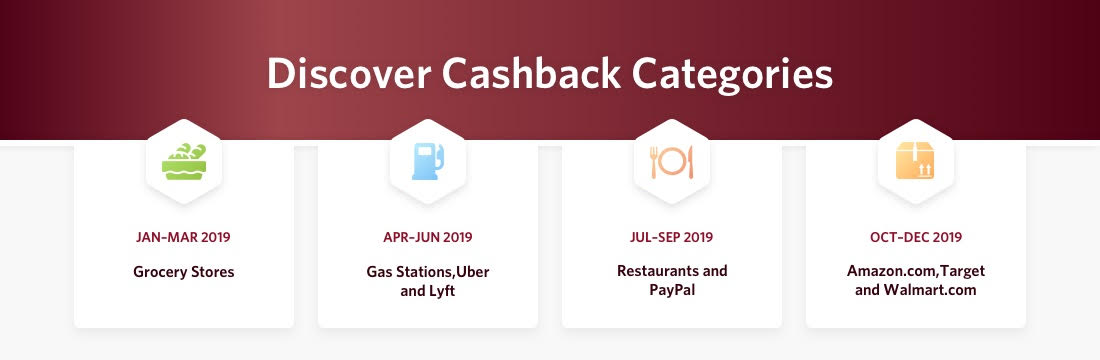 8 Discover Card Cashback Calendar: Earn up to 8% Cash Back