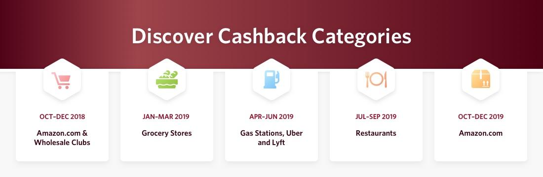 The_New_Discover_Cashback_Calendar 2019