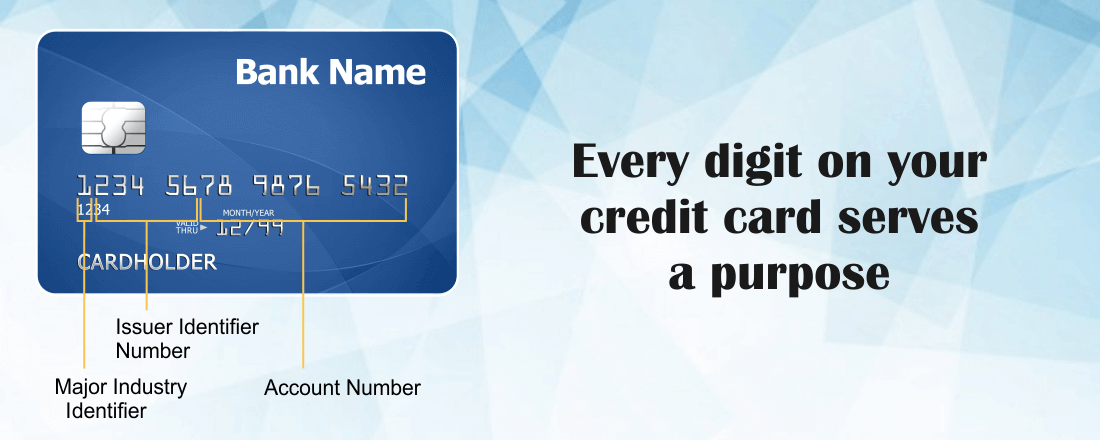 Digits on credit card