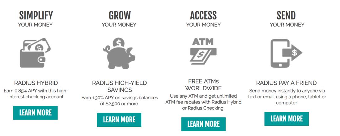 Radiusbank image