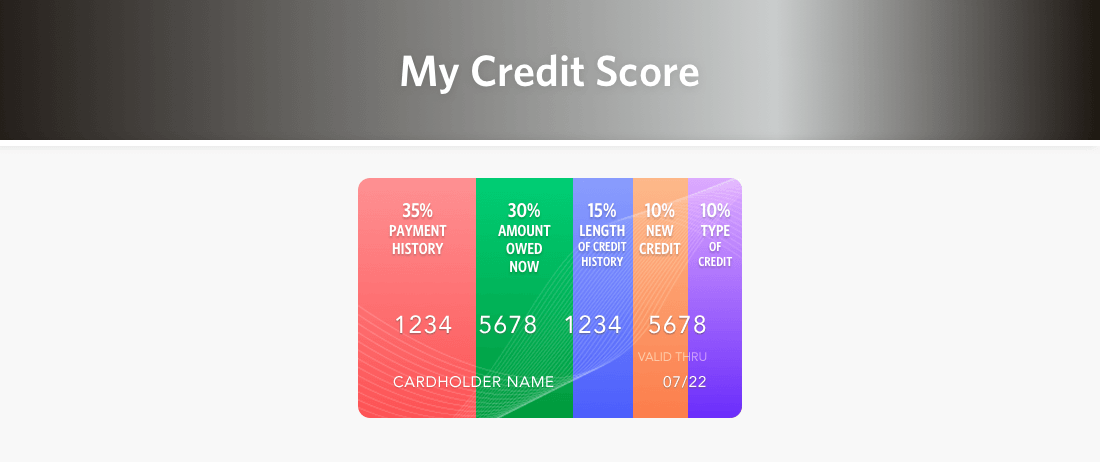 Credit Score  What Kind Of Car Can I Get