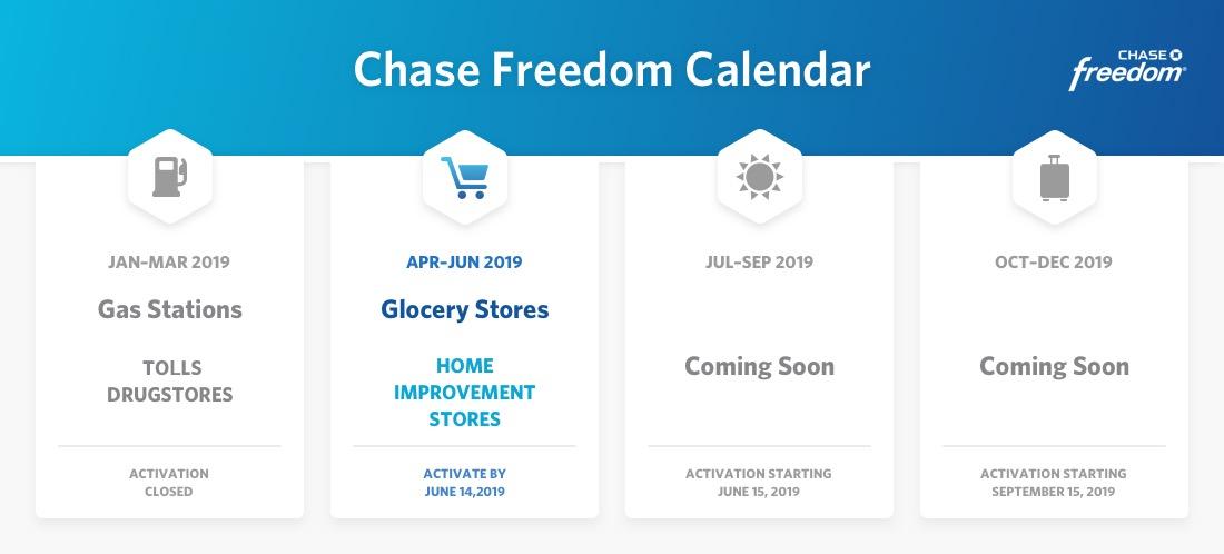 APRIL to JUNE 2019