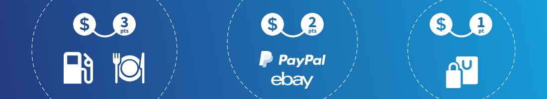 What You'll Earn With the PayPal Extras Credit Card