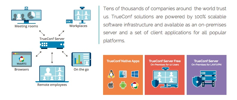 Shows where Trueconf can work