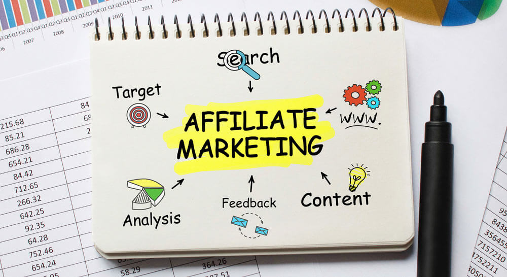 shows affiliate marketing book