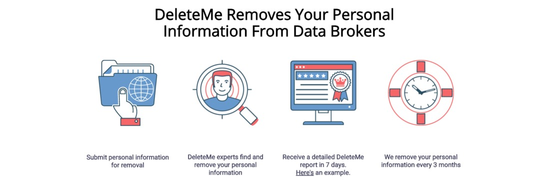 DeleteMe Removes Your Personal Information