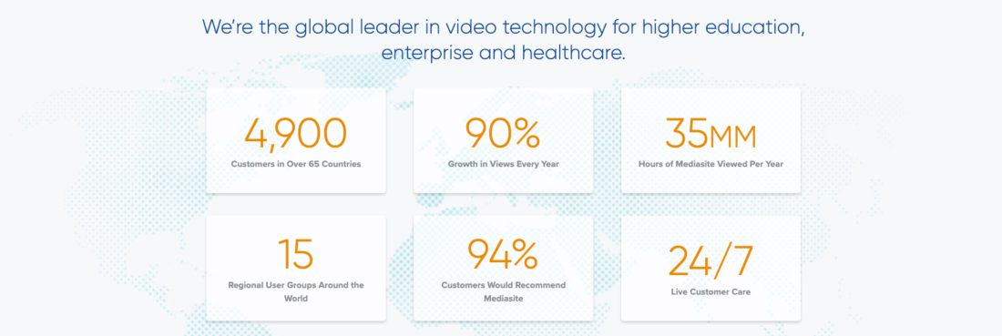 We're the global leader in video technology for higher education, enterprise and healthcare