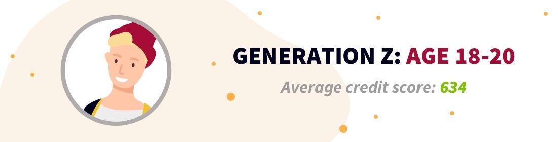 Generation Z: Age 18-20
