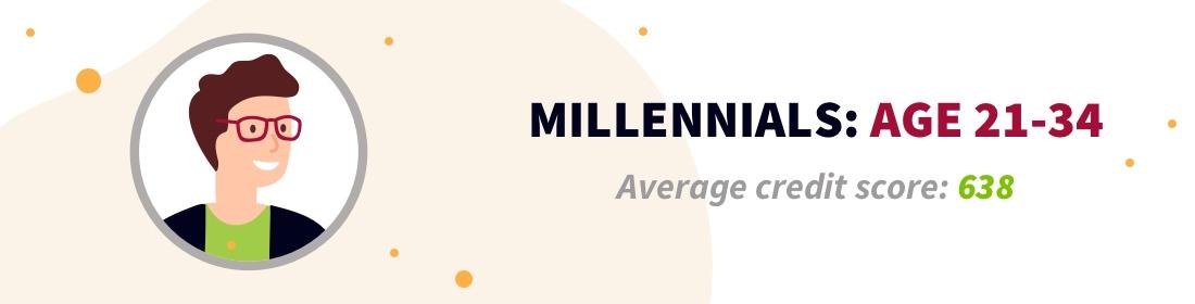 Millennials: Age 21-34
