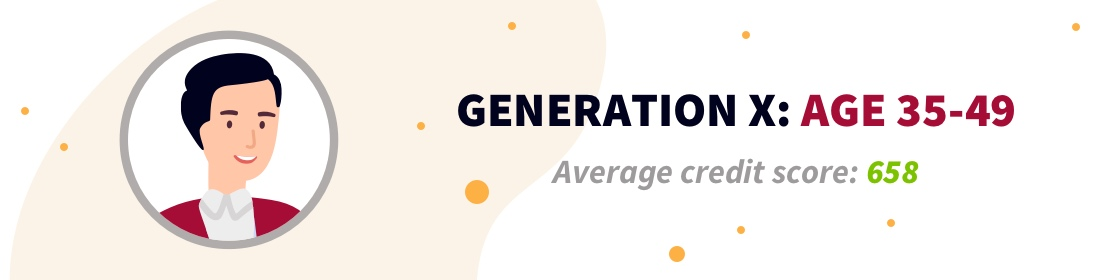 Generation X: Age 35-49