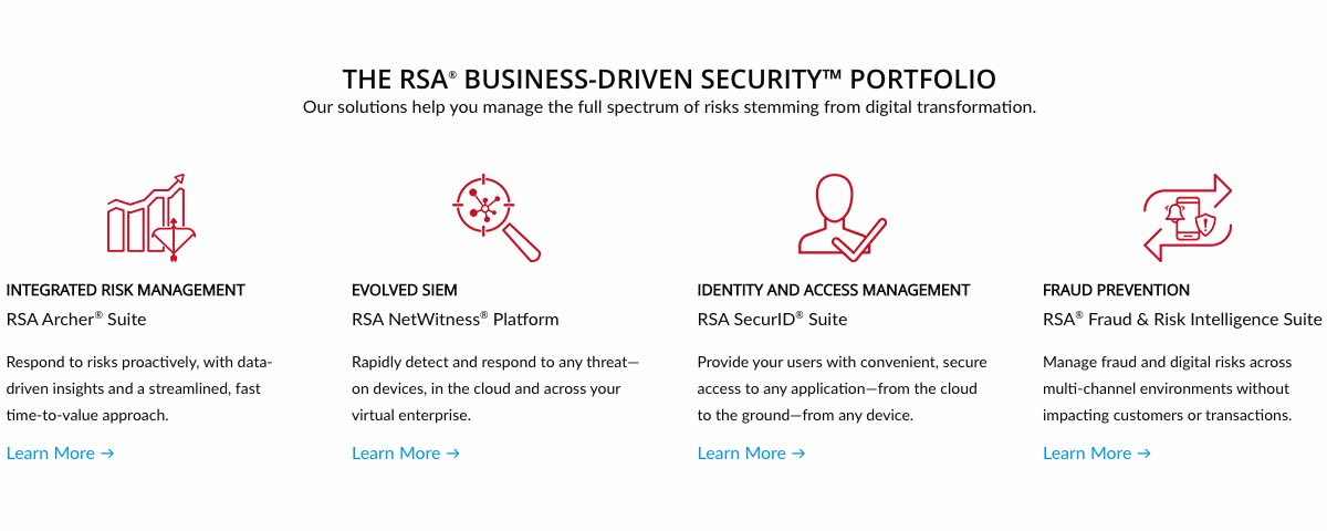 RSA solutions help you manage the full spectrum of risks stemming from digital transformation.