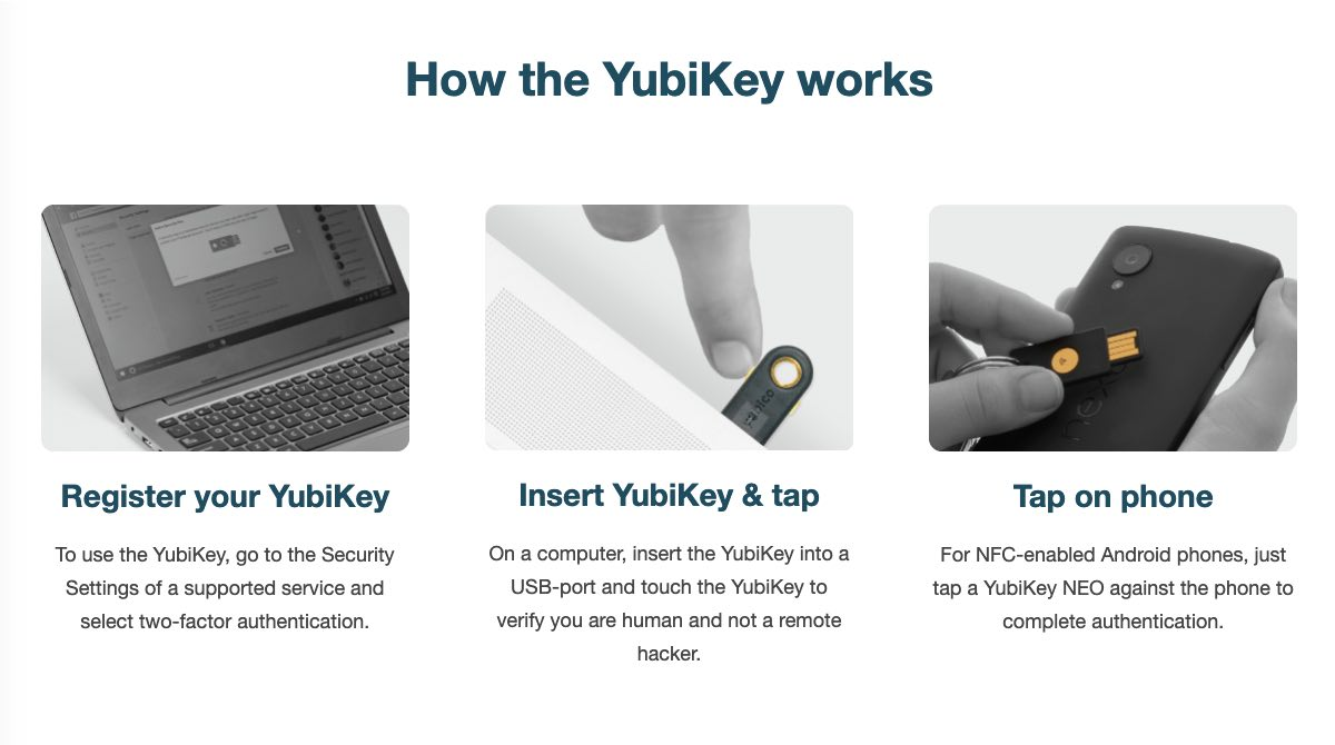 How the YubiKey works